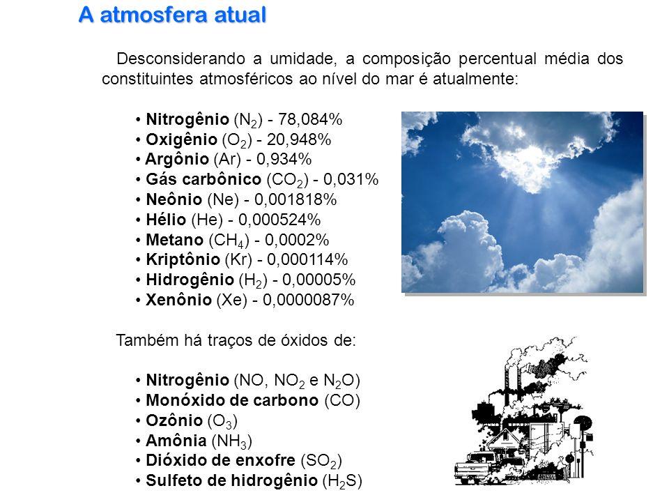 Composição da Atmosfera N2ON2O 310 H2H2 CO 500 100 30 ppb CO 2 CH 4 (1.8) ppm 380 Ne 18 He (5) HCHO 300 Etano SO 2 NO x 500 200 100 ppt NH 3 400 CH 3 OOH 700 H2O2H2O2 500 HNO 3 300 outros H 2 O Argonio 20% 78% 1% Oxigênio Nitrogênio Ozônio