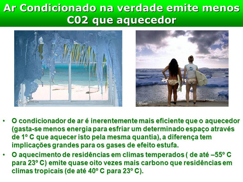 Ar Condicionado na verdade emite menos C02 que aquecedor O condicionador de ar é inerentemente mais eficiente que o aquecedor (gasta-se menos energia