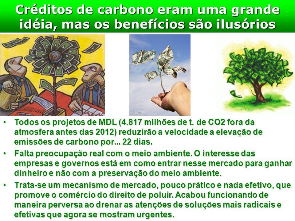 Créditos de carbono eram uma grande idéia, mas os benefícios são ilusórios Todos os projetos de MDL (4.817 milhões de t. de CO2 fora da atmosfera ante
