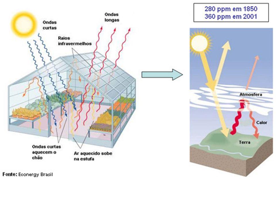 10.A influência humana sobre as variações de temperatura atmosférica existe, o problema é a escala.