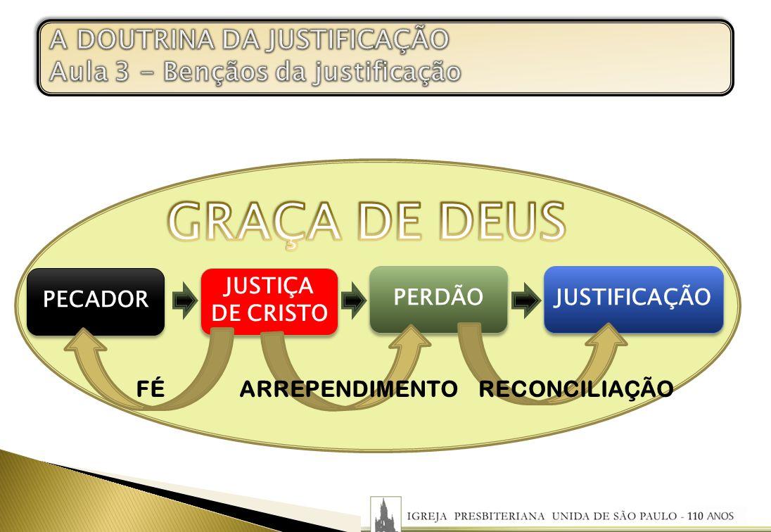 PECADOR JUSTIÇA DE CRISTO PERDÃO JUSTIFICAÇÃO FÉARREPENDIMENTORECONCILIAÇÃO