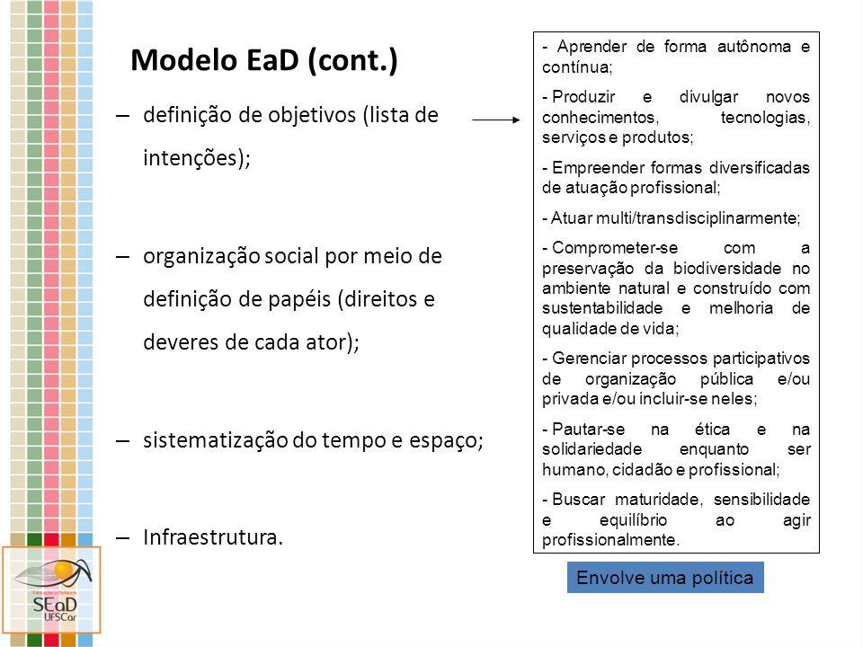 Modelo EaD (cont.) - Estudante; - Professor; -Tutor virtual; - Tutor presencial; - Coordenador e vice-coordenador; - Supervisor de tutoria; -Administrador; - Secretário.