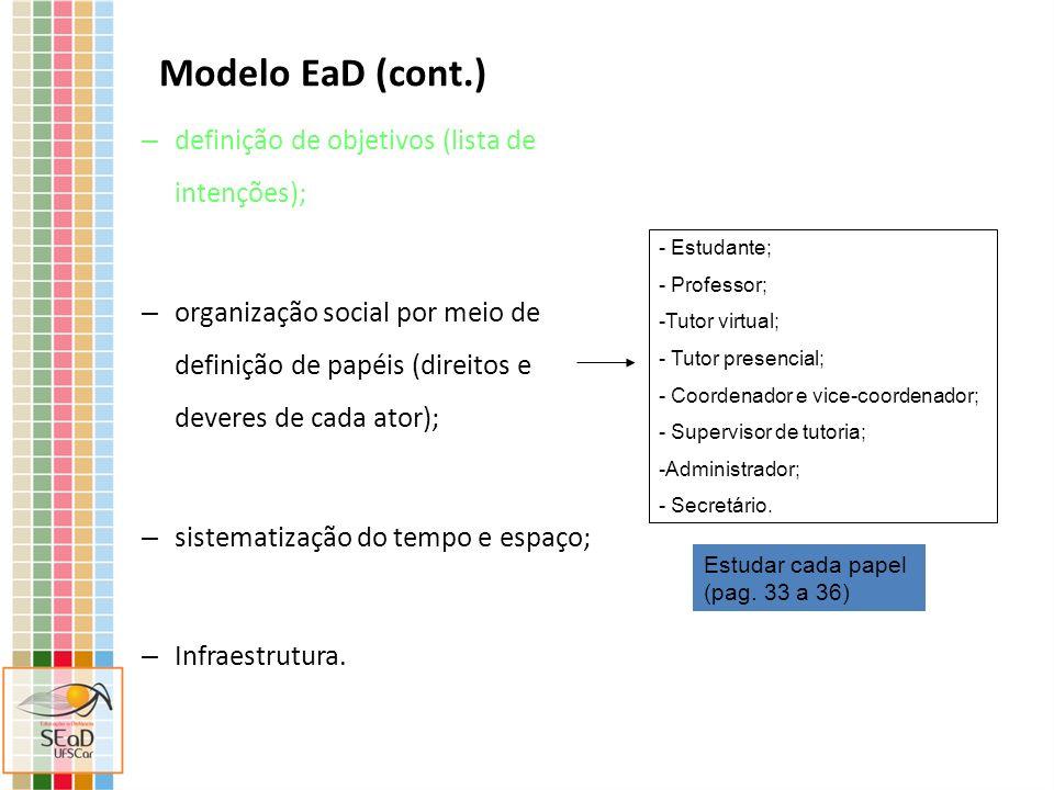 Modelo EaD (cont.) - Estudante; - Professor; -Tutor virtual; - Tutor presencial; - Coordenador e vice-coordenador; - Supervisor de tutoria; -Administr