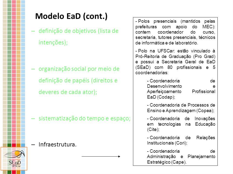 Modelo EaD (cont.) - Polos presenciais (mantidos pelas prefeituras com apoio do MEC): contem coordenador do curso, secretaria, tutores presenciais, té
