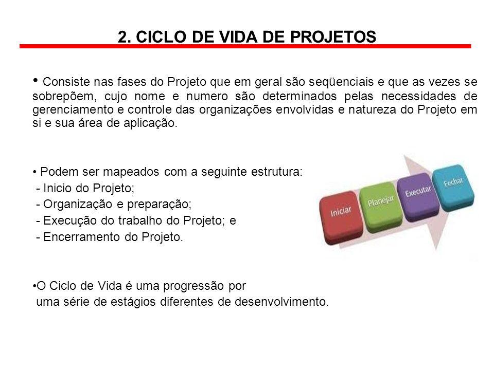 2. CICLO DE VIDA DE PROJETOS Consiste nas fases do Projeto que em geral são seqüenciais e que as vezes se sobrepõem, cujo nome e numero são determinad
