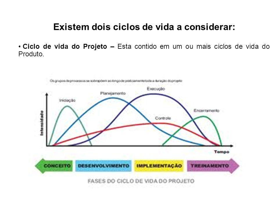 Existem dois ciclos de vida a considerar: Ciclo de vida do Projeto – Esta contido em um ou mais ciclos de vida do Produto.