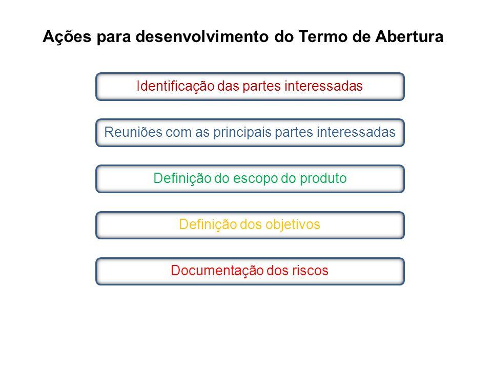 Ações para desenvolvimento do Termo de Abertura Identificação das partes interessadas Reuniões com as principais partes interessadas Definição do esco