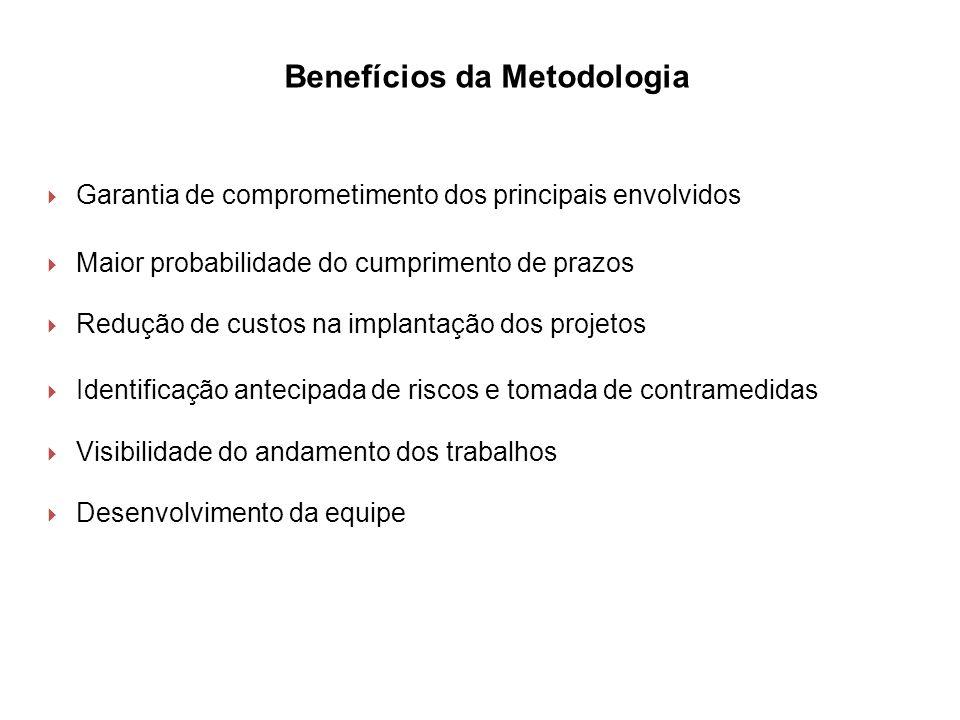 Benefícios da Metodologia Garantia de comprometimento dos principais envolvidos Maior probabilidade do cumprimento de prazos Redução de custos na impl