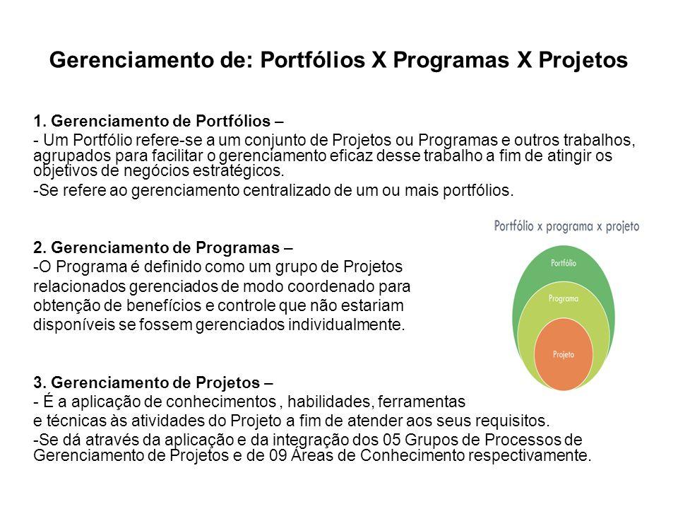 Gerenciamento de: Portfólios X Programas X Projetos 1. Gerenciamento de Portfólios – - Um Portfólio refere-se a um conjunto de Projetos ou Programas e