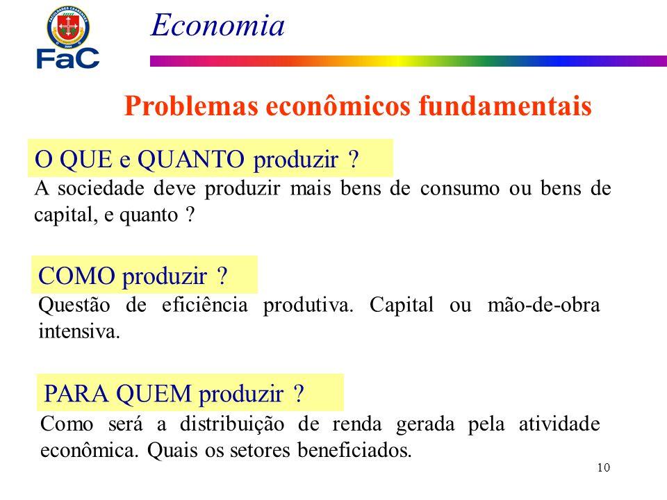 Economia 10 O QUE e QUANTO produzir ? A sociedade deve produzir mais bens de consumo ou bens de capital, e quanto ? COMO produzir ? Questão de eficiên