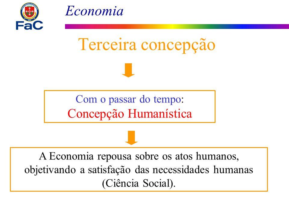 Economia Terceira concepção Com o passar do tempo: Concepção Humanística A Economia repousa sobre os atos humanos, objetivando a satisfação das necess