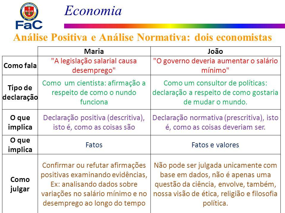 Economia Análise Positiva e Análise Normativa: dois economistas MariaJoão Como fala