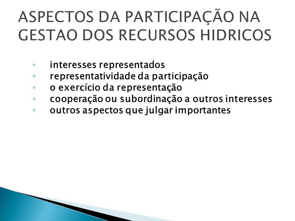 ASPECTOS DA PARTICIPAÇÃO NA GESTAO DOS RECURSOS HIDRICOS interesses representados representatividade da participação o exercício da representação cooperação ou subordinação a outros interesses outros aspectos que julgar importantes