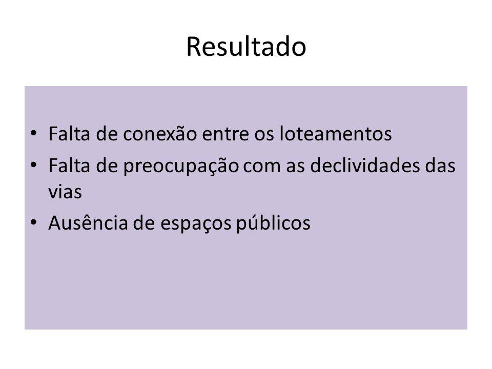 Resultado Falta de conexão entre os loteamentos Falta de preocupação com as declividades das vias Ausência de espaços públicos