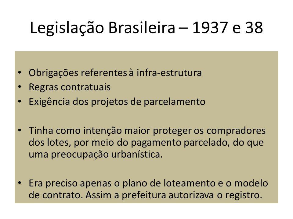 Legislação Brasileira – 1937 e 38 Obrigações referentes à infra-estrutura Regras contratuais Exigência dos projetos de parcelamento Tinha como intençã