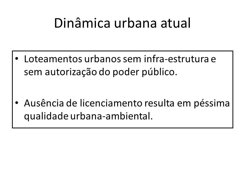 Dinâmica urbana atual Loteamentos urbanos sem infra-estrutura e sem autorização do poder público. Ausência de licenciamento resulta em péssima qualida