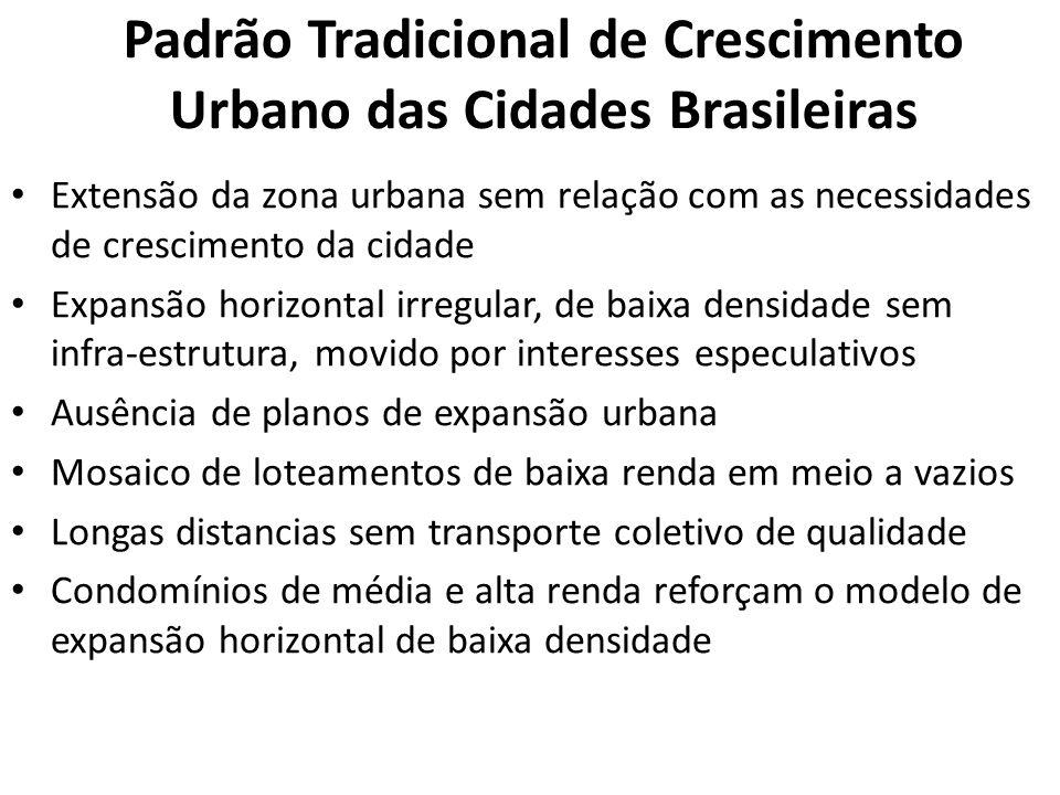 Padrão Tradicional de Crescimento Urbano das Cidades Brasileiras Extensão da zona urbana sem relação com as necessidades de crescimento da cidade Expa