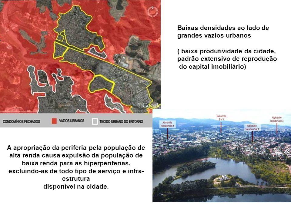 Baixas densidades ao lado de grandes vazios urbanos ( baixa produtividade da cidade, padrão extensivo de reprodução do capital imobiliário) A apropria