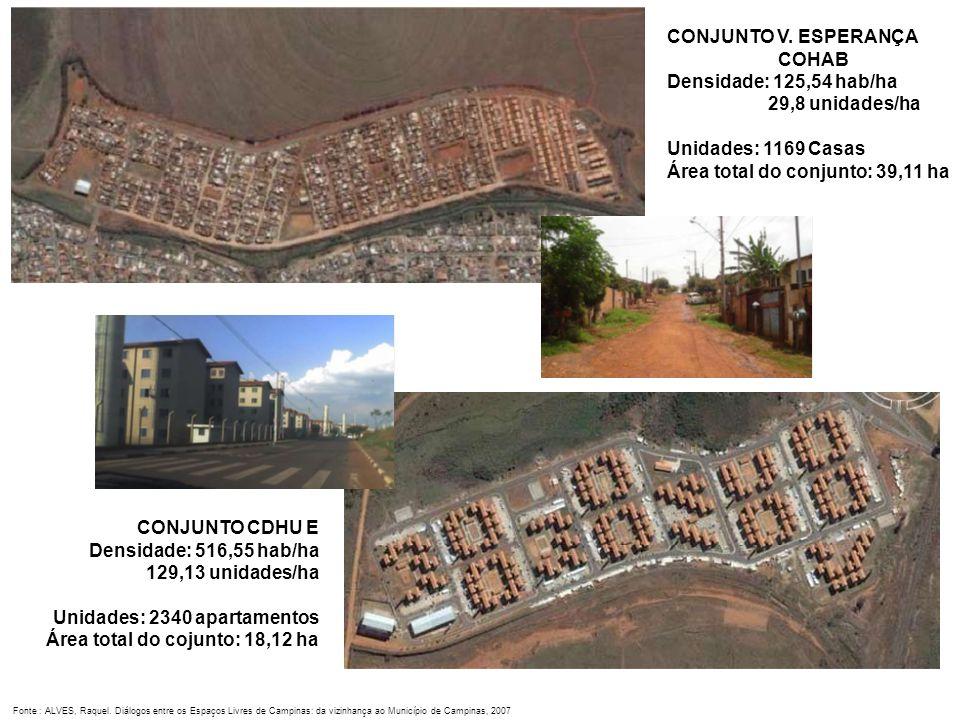 CONJUNTO CDHU E Densidade: 516,55 hab/ha 129,13 unidades/ha Unidades: 2340 apartamentos Área total do cojunto: 18,12 ha Fonte : ALVES, Raquel. Diálogo