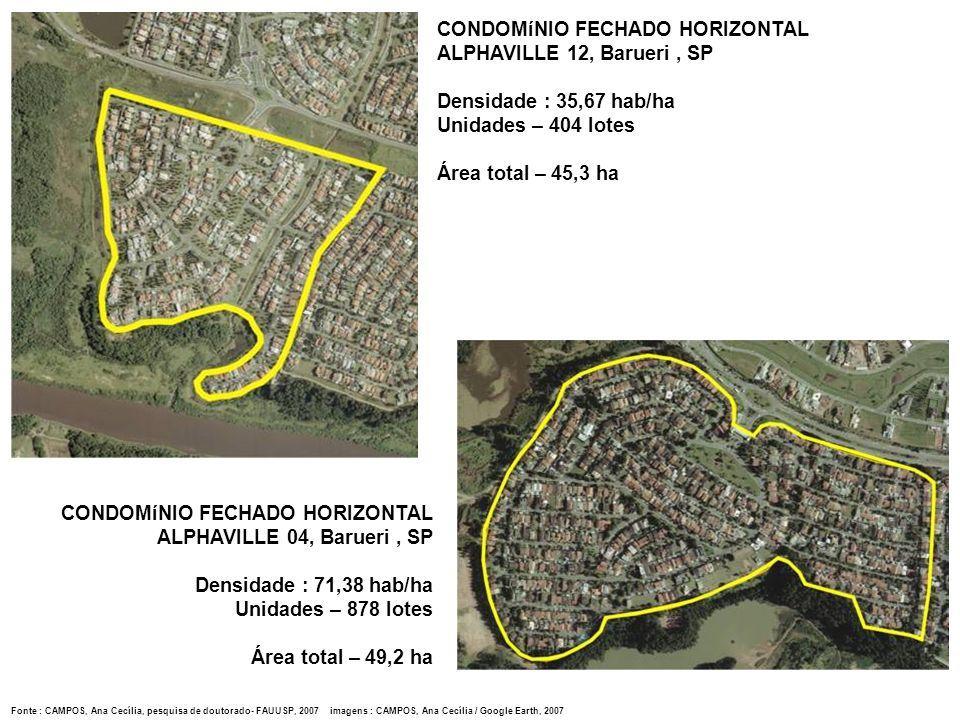 CONDOMíNIO FECHADO HORIZONTAL ALPHAVILLE 12, Barueri, SP Densidade : 35,67 hab/ha Unidades – 404 lotes Área total – 45,3 ha Fonte : CAMPOS, Ana Cecíli