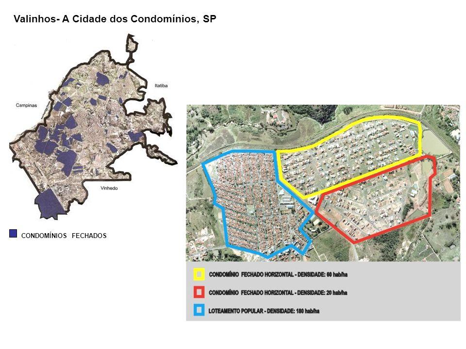 Valinhos- A Cidade dos Condomínios, SP CONDOMÍNIOS FECHADOS