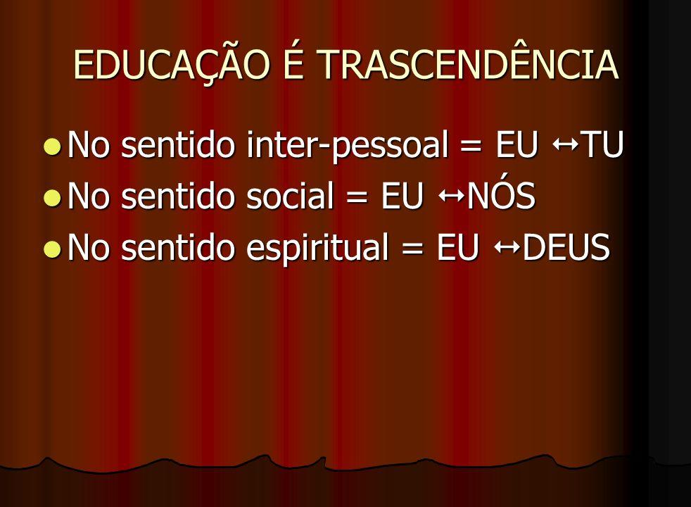 EDUCAÇÃO É TRASCENDÊNCIA No sentido inter-pessoal = EU TU No sentido inter-pessoal = EU TU No sentido social = EU NÓS No sentido social = EU NÓS No se