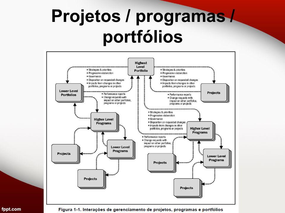 Projetos / programas / portfólios