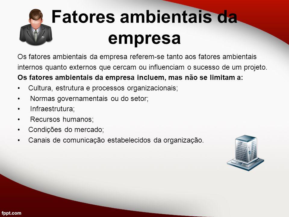 Fatores ambientais da empresa Os fatores ambientais da empresa referem-se tanto aos fatores ambientais internos quanto externos que cercam ou influenc