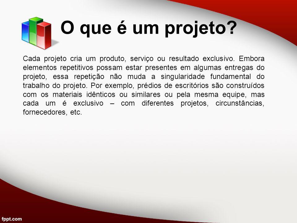 O que é um projeto? Cada projeto cria um produto, serviço ou resultado exclusivo. Embora elementos repetitivos possam estar presentes em algumas entre