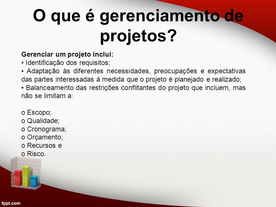 O que é gerenciamento de projetos? Gerenciar um projeto inclui: Identificação dos requisitos; Adaptação às diferentes necessidades, preocupações e exp