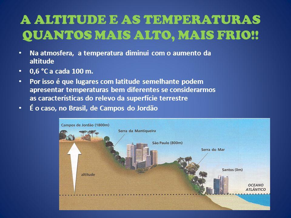 A ALTITUDE E AS TEMPERATURAS QUANTOS MAIS ALTO, MAIS FRIO!! Na atmosfera, a temperatura diminui com o aumento da altitude 0,6 °C a cada 100 m. Por iss