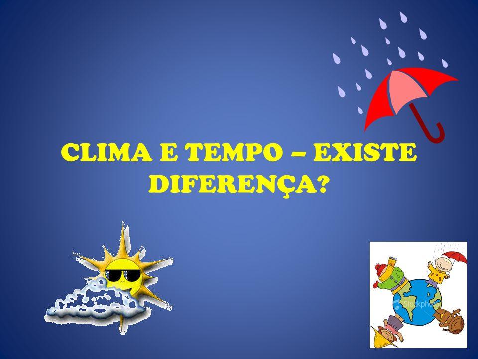 TEMPO Estado passageiro, momentâneo, da atmosfera, em específico dos seus elementos e propriedades: temperatura, pressão, umidade e chuvas Se refere a um momento específico – tempo chuvoso, por exemplo