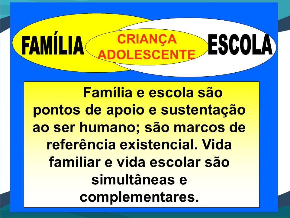 CRIANÇA ADOLESCENTE Família e escola são pontos de apoio e sustentação ao ser humano; são marcos de referência existencial. Vida familiar e vida escol