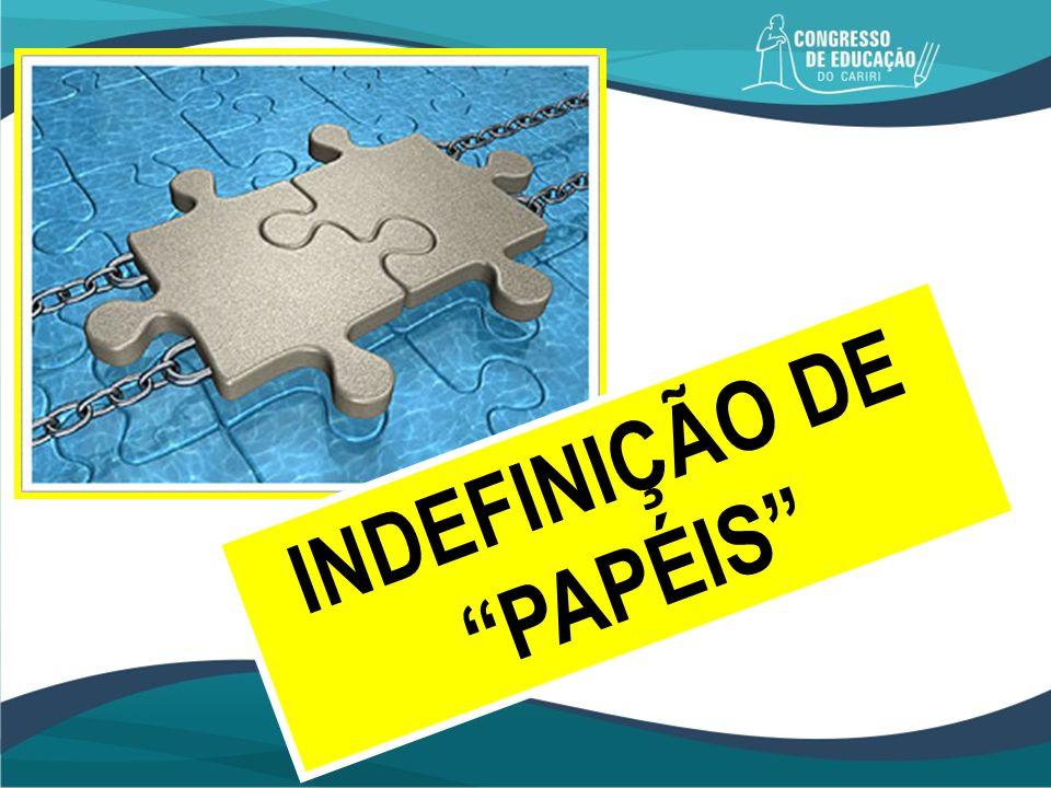 INDEFINIÇÃO DE PAPÉIS