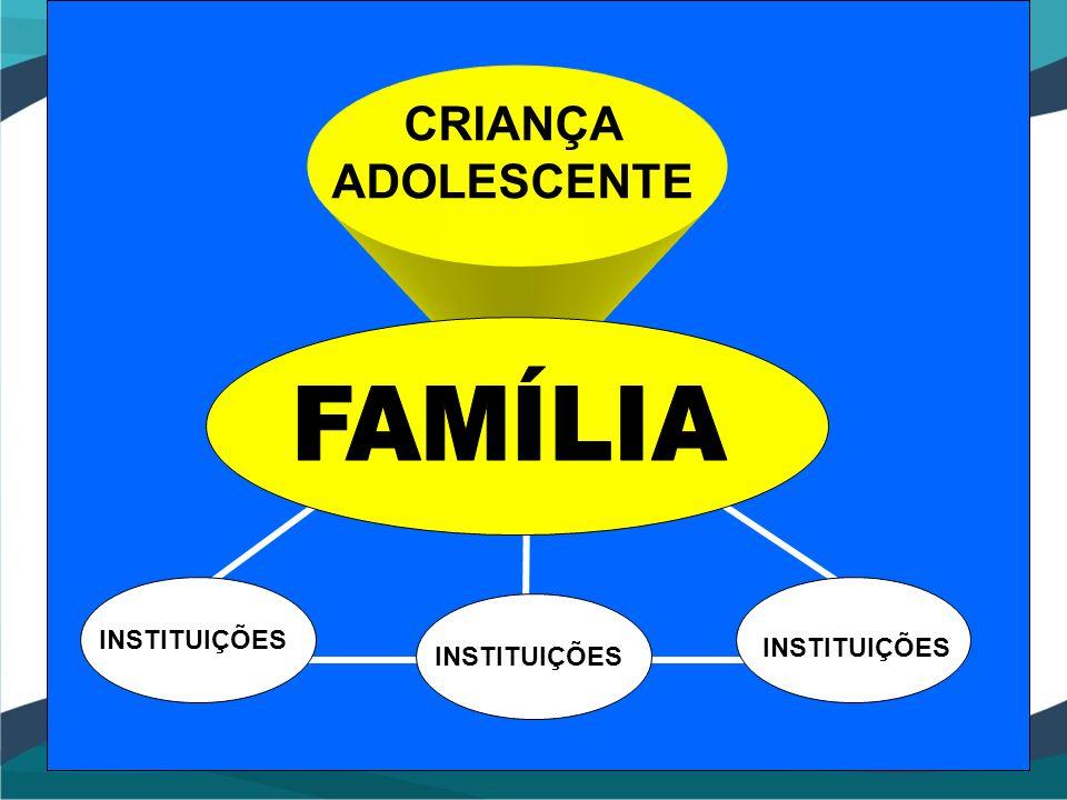 CRIANÇA ADOLESCENTE INSTITUIÇÕES