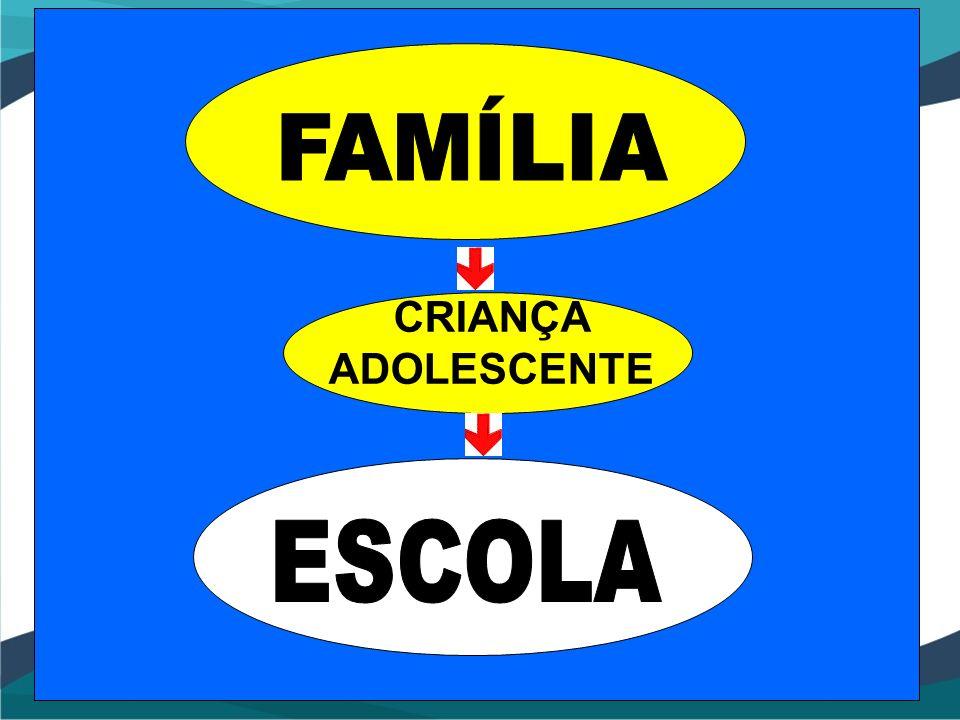 CRIANÇA ADOLESCENTE