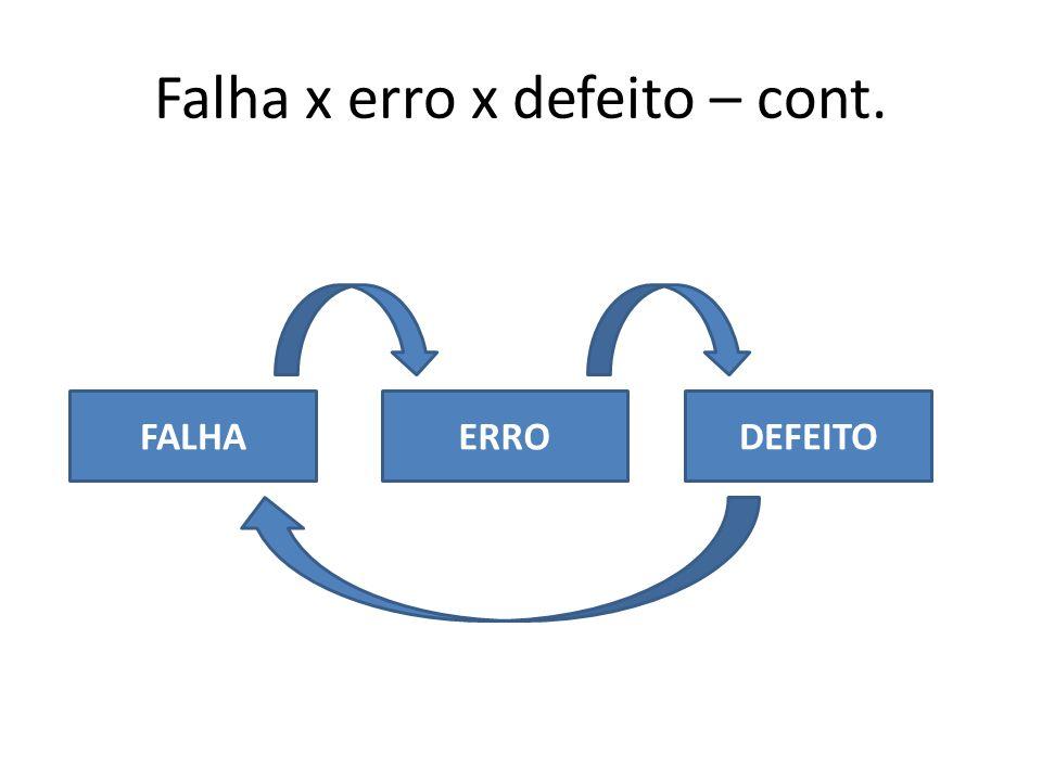 MTBF e MTTR MTBF (mean time between failures): Tempo médio entre falhas.