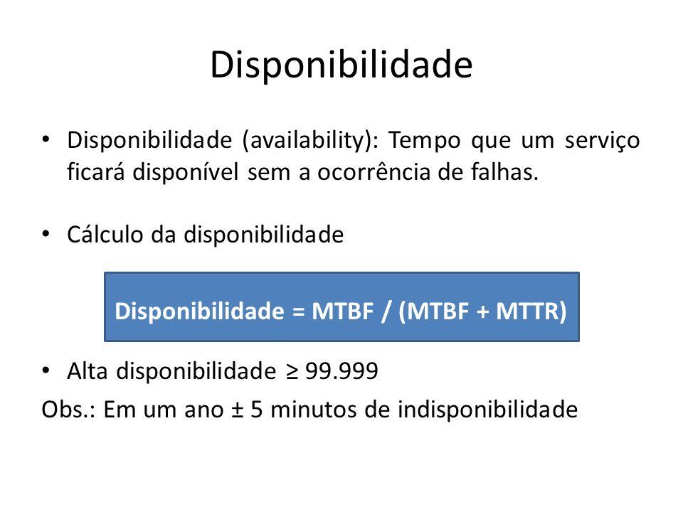 Disponibilidade Disponibilidade (availability): Tempo que um serviço ficará disponível sem a ocorrência de falhas. Cálculo da disponibilidade Disponib