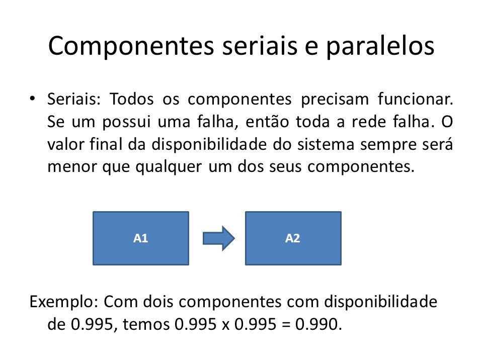 Componentes seriais e paralelos Paralelo: A rede continua funcionando, se ao menos um dos componentes continua a funcionar.