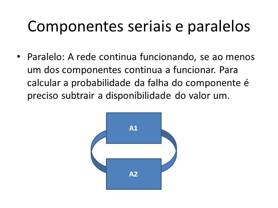 Componentes seriais e paralelos Paralelo: A rede continua funcionando, se ao menos um dos componentes continua a funcionar. Para calcular a probabilid