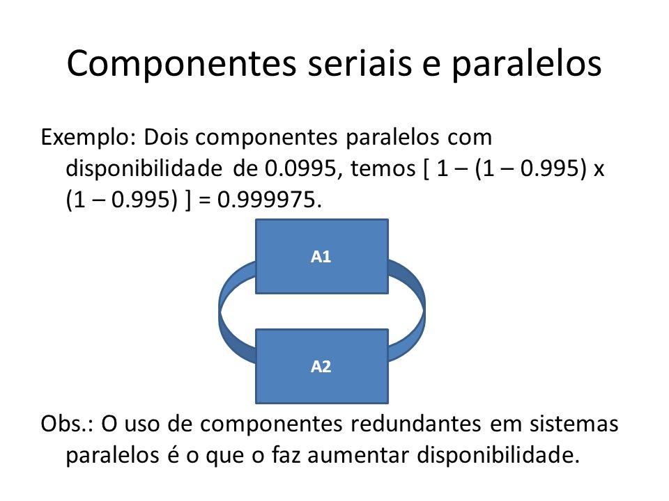 Componentes seriais e paralelos Exemplo: Dois componentes paralelos com disponibilidade de 0.0995, temos [ 1 – (1 – 0.995) x (1 – 0.995) ] = 0.999975.
