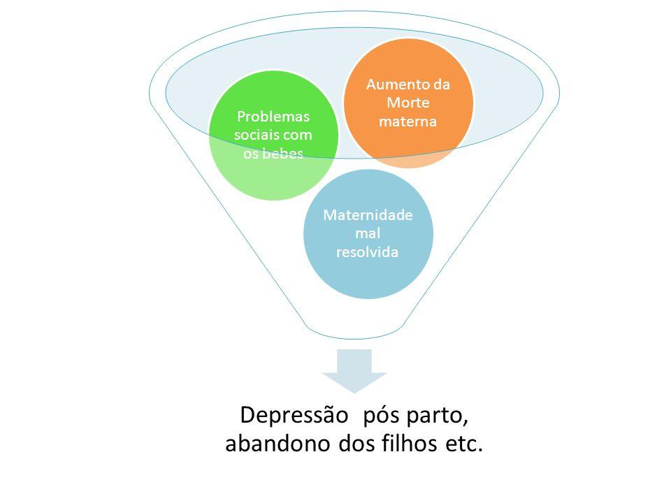 Depressão pós parto, abandono dos filhos etc. Maternidade mal resolvida Problemas sociais com os bebes Aumento da Morte materna