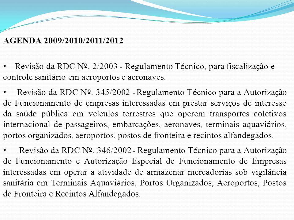 Resoluções publicadas que não se encontram contempladas na Agenda Regulatória RDC 28/2011 RDC 33/2011