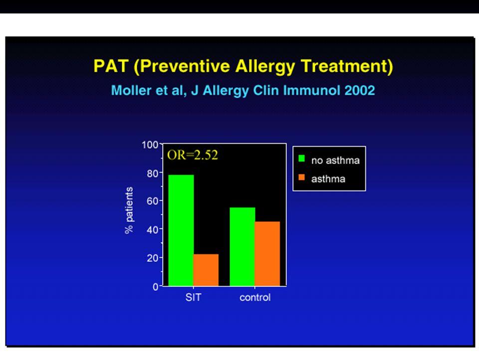 A Imunoterapia específica pode alterar o curso natural da doença alérgica? Produz redução da inflamação Produz redução da hiperreatividade brônquica n