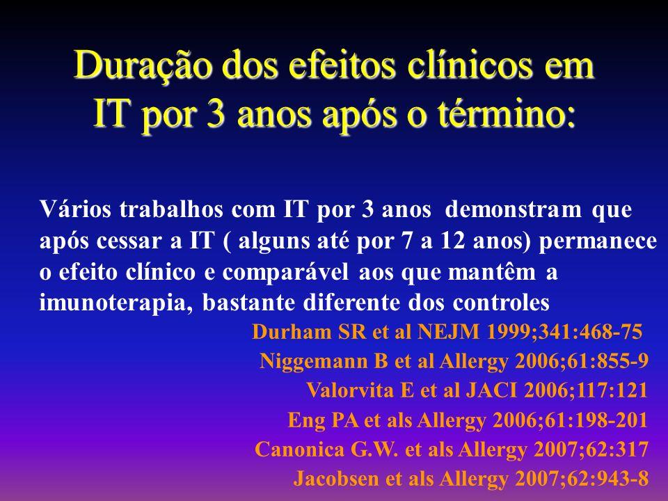 Desenvolvimento de novas sensibiliza ções em crianças monosensibilizadas:123 crianças com acompanhamento por 6 anos Pajno GB et als Clin Exp.Allergy 9