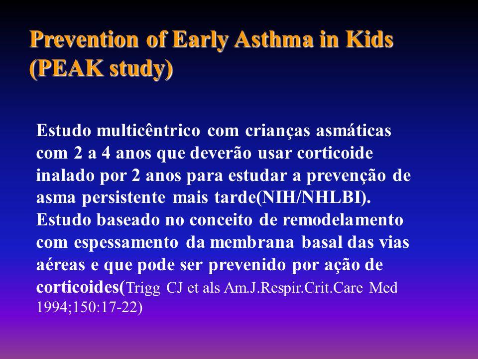 Intervenção Precoce com Tratamento Antiinflamatório Hipótese do Remodelamento na Asma Brônquica : Corticosteróides Inalados-PEAK study Corticosteróide