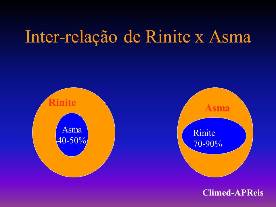 Inter-relação de Rinite x Asma Asma 40-50% Rinite Asma Rinite 70-90% Climed-APReis