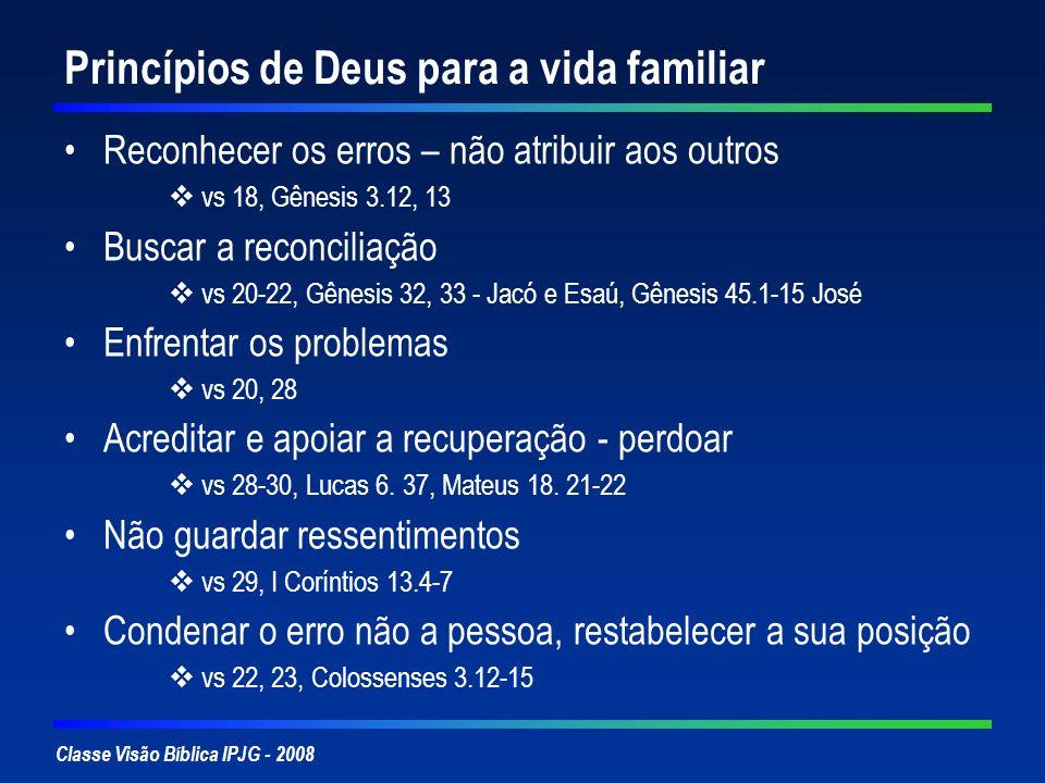 Classe Visão Bíblica IPJG - 2008 Princípios de Deus para a vida familiar Reconhecer os erros – não atribuir aos outros vs 18, Gênesis 3.12, 13 Buscar
