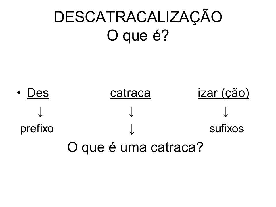 DESCATRACALIZAÇÃO O que é? Des catraca izar (ção) prefixo sufixos O que é uma catraca?