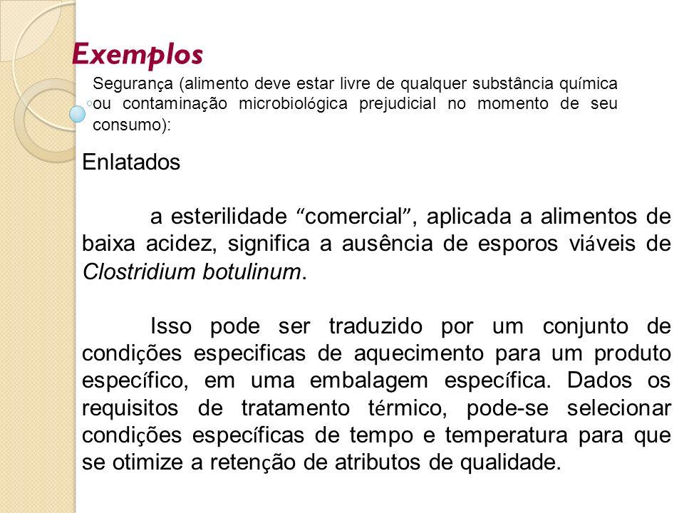 Exemplos Enlatados a esterilidade comercial, aplicada a alimentos de baixa acidez, significa a ausência de esporos vi á veis de Clostridium botulinum.